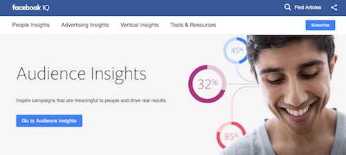 Facebook IQ Audience Insights