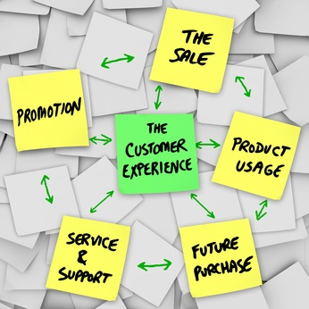 How To Improve The Customer Experience 4 Winning Ways Wow Customers And Foster Lifelong Loyalty