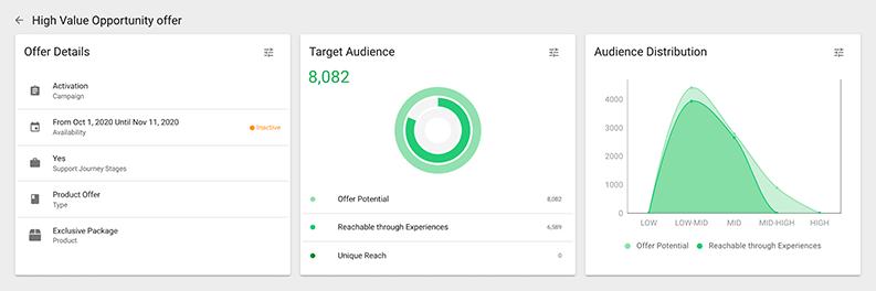 Audience IEP Screenshot